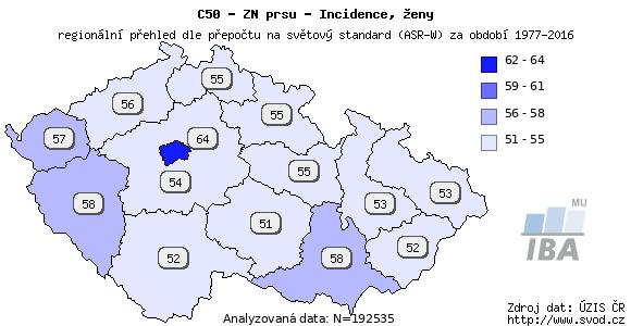 Výskyt nádorů prsu v jednotlivých krajích ČR
