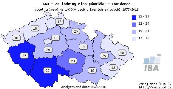 Výskyt nádorů ledviny v jednotlivých krajích ČR