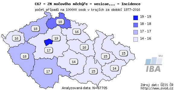 Výskyt nádorů močového měchýře v jednotlivých krajích ČR