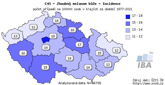 Výskyt maligního melanomu v jednotlivých krajích ČR