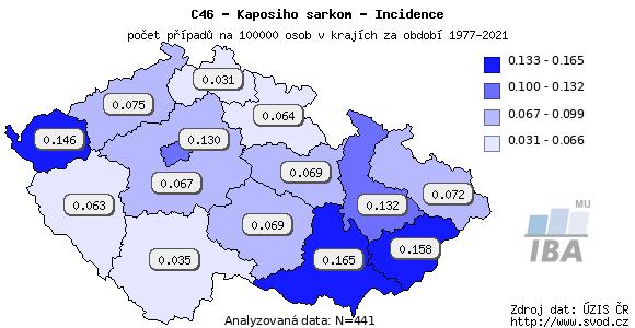 Výskyt Kaposiho sarkomu v jednotlivých krajích ČR