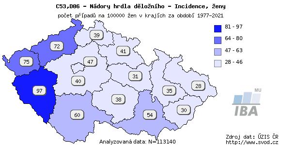 Časový vývoj výskytu a mortality gynekologických nádorů v jednotlivých krajích ČR 1