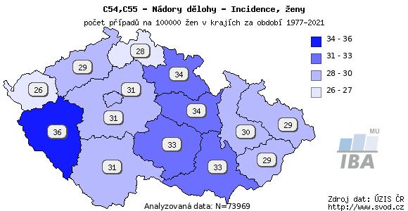Časový vývoj výskytu a mortality gynekologických nádorů v jednotlivých krajích ČR 3