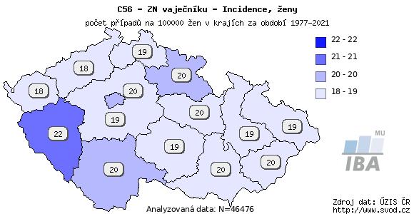 Časový vývoj výskytu a mortality gynekologických nádorů v jednotlivých krajích ČR 2