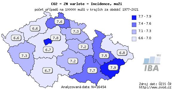 Výskyt nádorů varlat v jednotlivých krajích ČR